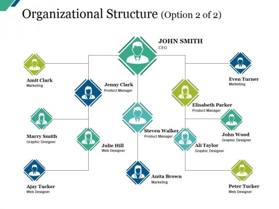 Organizational Structure Template 1 Ppt Powerpoint Presentation Pictures Design Ideas Powerpoint Templates