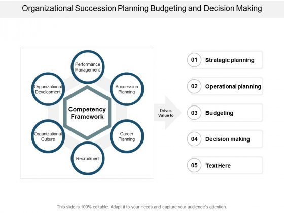 Organizational Succession Planning Budgeting And Decision Making Ppt PowerPoint Presentation Infographic Template Professional