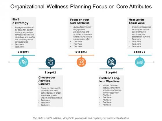Organizational Wellness Planning Focus On Core Attributes Ppt PowerPoint Presentation Portfolio Format