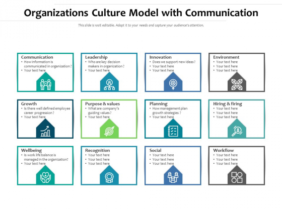 Organizations Culture Model With Communication Ppt PowerPoint Presentation Infographic Template Inspiration PDF