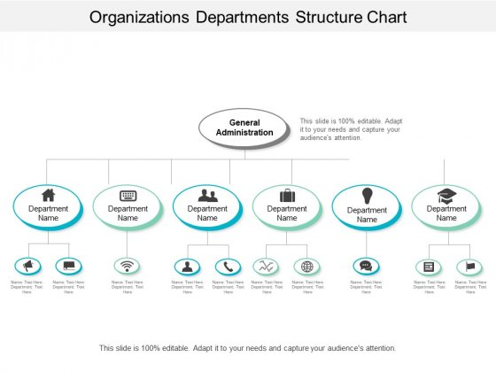 Organizations Departments Structure Chart Ppt PowerPoint Presentation Infographics Slide Portrait