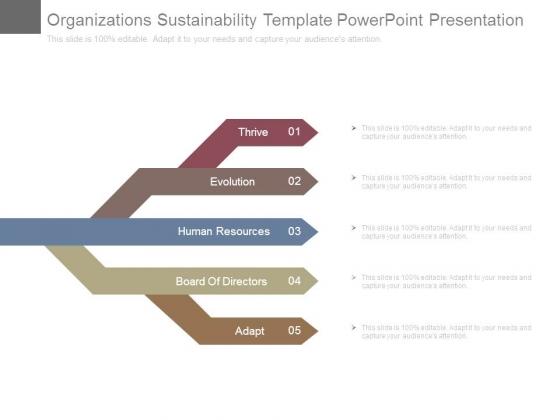 organizations sustainability template powerpoint presentation, Presentation templates