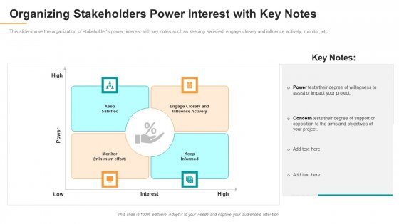 Organizing Stakeholders Power Interest With Key Notes Ppt Layouts Microsoft PDF
