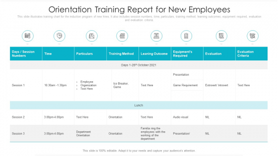 Orientation Training Report For New Employees Ppt PowerPoint Presentation File Good PDF