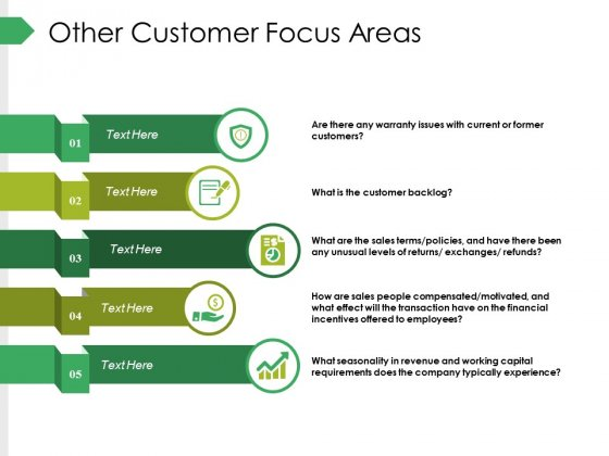 Other Customer Focus Areas Ppt PowerPoint Presentation Outline Background