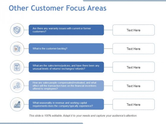 Other Customer Focus Areas Ppt PowerPoint Presentation Slides Files