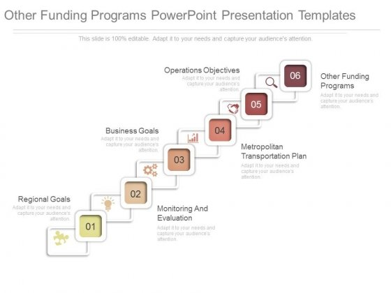 other funding programs powerpoint presentation templates