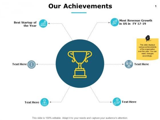 Our Achievements Revenue Growth Ppt PowerPoint Presentation Slides Layouts