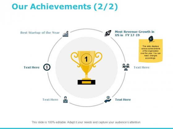 Our Achievements Strategy Ppt PowerPoint Presentation Inspiration Graphics Tutorials