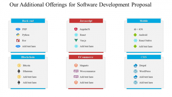 Our_Additional_Offerings_For_Software_Development_Proposal_Ppt_Pictures_Grid_PDF_Slide_1