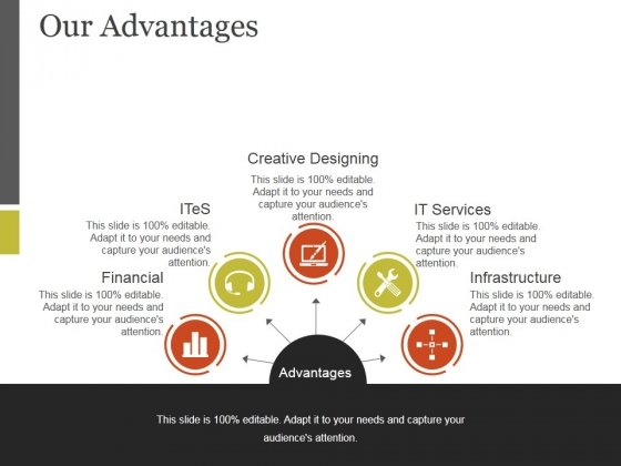 Our Advantages Ppt PowerPoint Presentation Ideas Structure