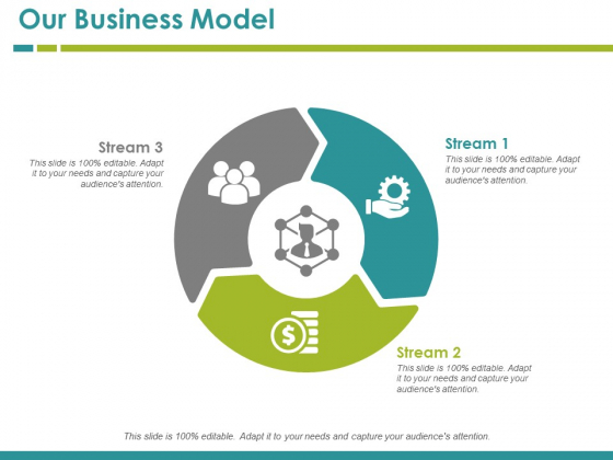Our Business Model Template 1 Ppt PowerPoint Presentation Summary Themes