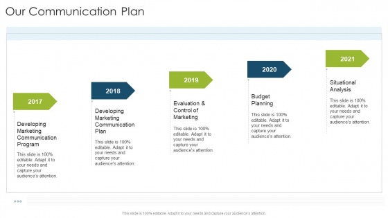 Our Communication Plan Organizational Strategies And Promotion Techniques Summary PDF