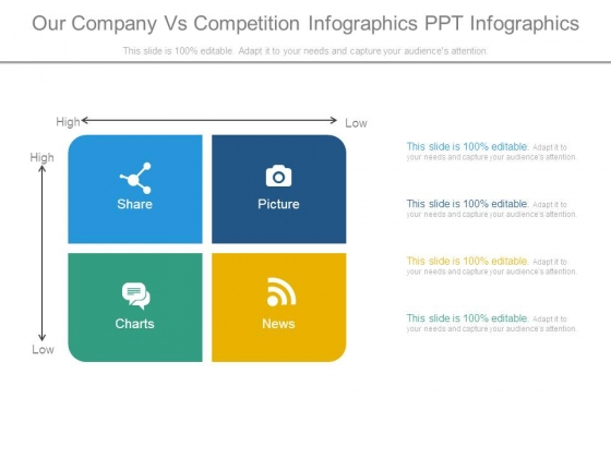 Our Company Vs Competition Infographics Ppt Infographics