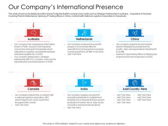 Our Companys International Presence Topics PDF
