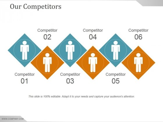 Our Competitors Template Ppt PowerPoint Presentation Inspiration