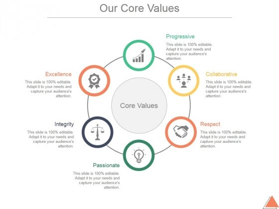 Our Core Values Ppt PowerPoint Presentation Background Designs