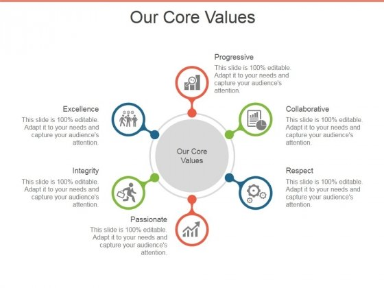 Our Core Values Ppt PowerPoint Presentation Gallery Visuals