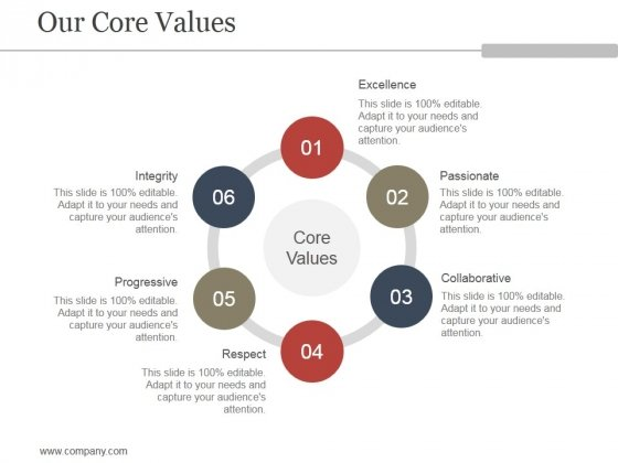 Our Core Values Ppt PowerPoint Presentation Portfolio
