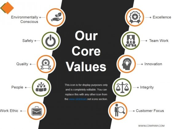 Our Core Values Template 2 Ppt PowerPoint Presentation File Picture