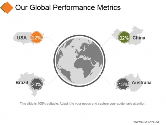 Our Global Performance Metrics Ppt PowerPoint Presentation Gallery Example File