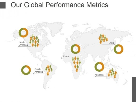 Our Global Performance Metrics Ppt PowerPoint Presentation Infographics Format