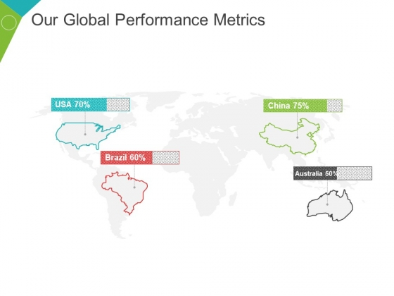 Our Global Performance Metrics Ppt PowerPoint Presentation Summary Grid