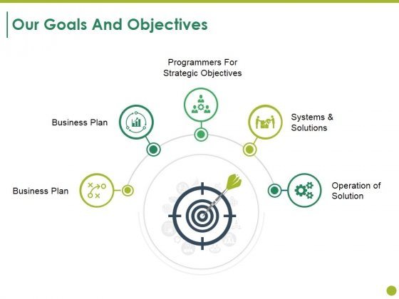 Our Goals And Objectives Ppt PowerPoint Presentation File Professional