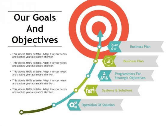 Our Goals And Objectives Ppt PowerPoint Presentation Gallery Backgrounds
