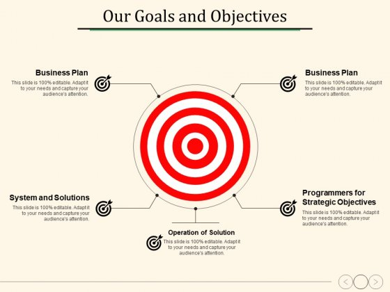 Our Goals And Objectives Ppt PowerPoint Presentation Gallery Slides