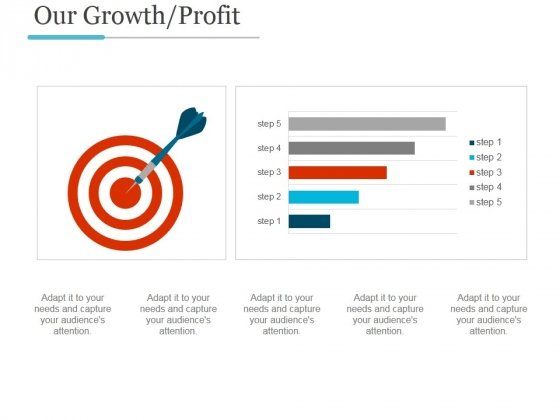 Our Growth Profit Ppt PowerPoint Presentation Microsoft