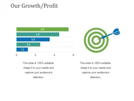 Our Growth Profit Ppt PowerPoint Presentation Outline Ideas