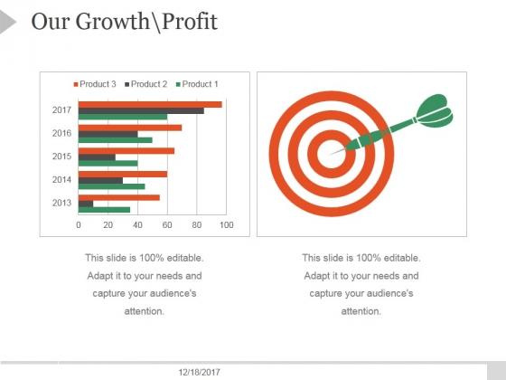Our Growth Profit Ppt PowerPoint Presentation Portfolio