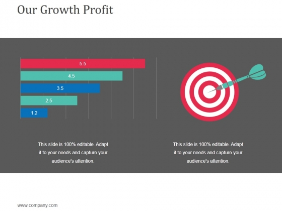 Our Growth Profit Ppt Powerpoint Presentation Slides Influencers