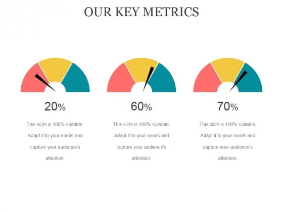 Our Key Metrics Ppt PowerPoint Presentation Styles