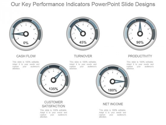 Our Key Performance Indicators Powerpoint Slide Designs