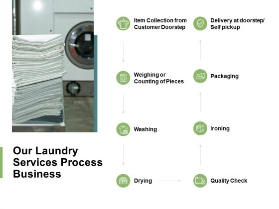 Our Laundry Services Process Business Ppt PowerPoint Presentation Styles Templates