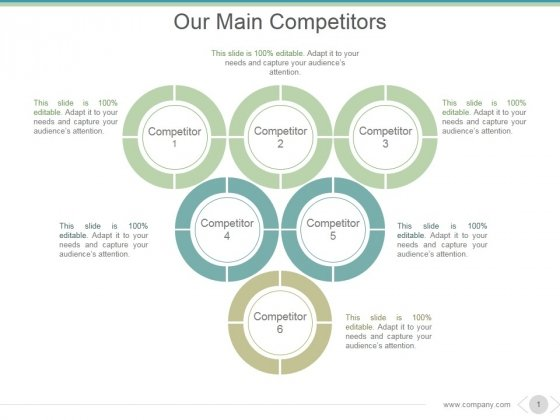 Our Main Competitors Ppt PowerPoint Presentation Outline