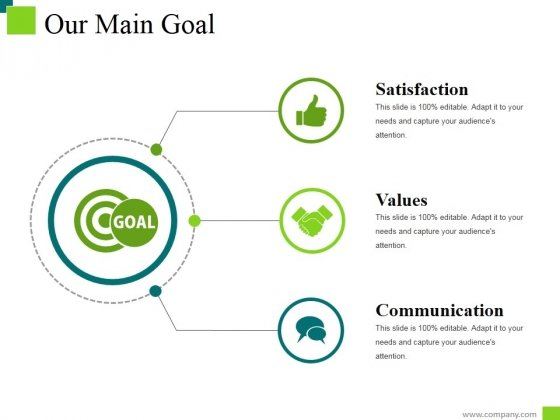 Our Main Goal Ppt PowerPoint Presentation Slide