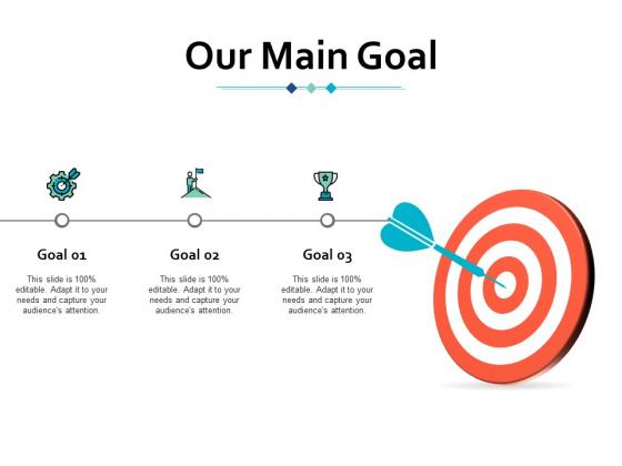 Our Main Goal Ppt Powerpoint Presentation Summary Ideas