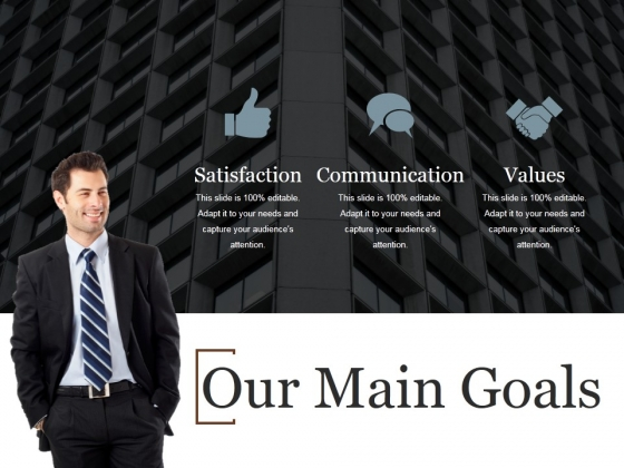 Our Main Goals Ppt PowerPoint Presentation Summary Display