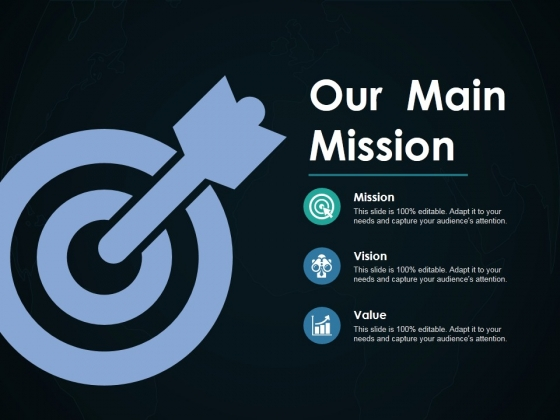 Our Main Mission Ppt PowerPoint Presentation Ideas Template
