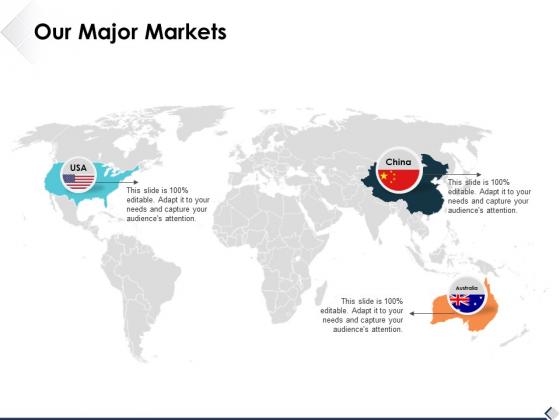 Our Major Markets Ppt PowerPoint Presentation Infographics Smartart