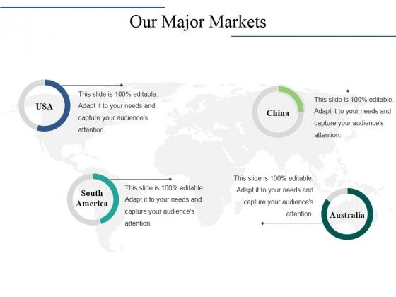 Our Major Markets Ppt PowerPoint Presentation Slides Design Ideas