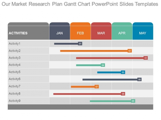 Our Market Research Plan Gantt Chart Powerpoint Slides Templates