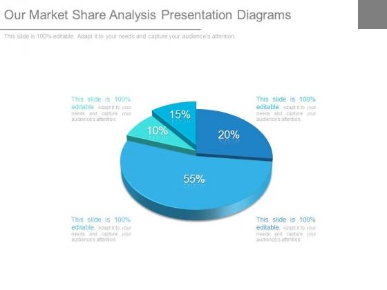 Our Market Share Analysis Presentation Diagrams