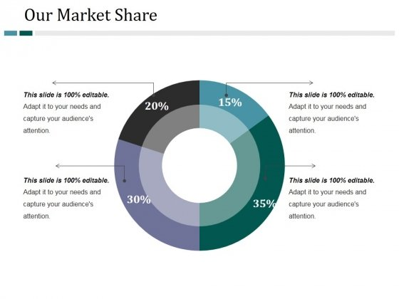 Our Market Share Ppt PowerPoint Presentation File Show