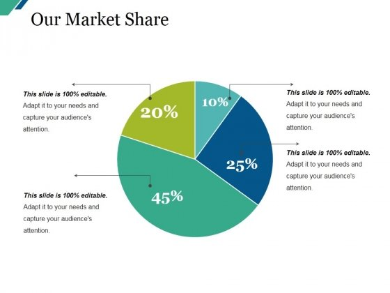Our Market Share Ppt PowerPoint Presentation Portfolio Example Introduction