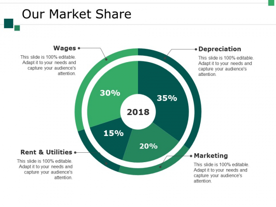Our Market Share Ppt PowerPoint Presentation Portfolio Inspiration