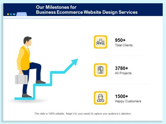 Our Milestones For Business Ecommerce Website Design Services Ppt PowerPoint Presentation Infographics Vector PDF